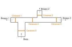 Схема системы воздуховода