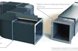 Схема теплоизолирующего воздуховода