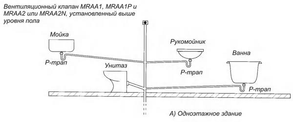 Схема установки клапанов в