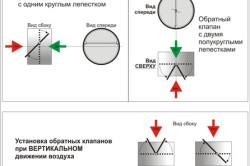 Схема установки обратного клапана