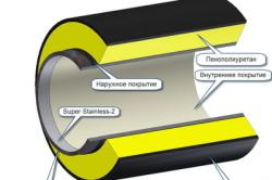 Схема утепления трубы пенополиреулетаном