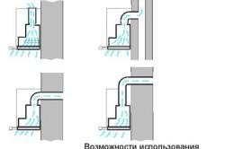 Схемы крепления воздуховода к стене