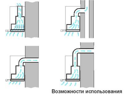 Схемы крепления воздуховода к