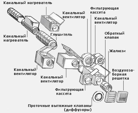 Схема установки для устройства