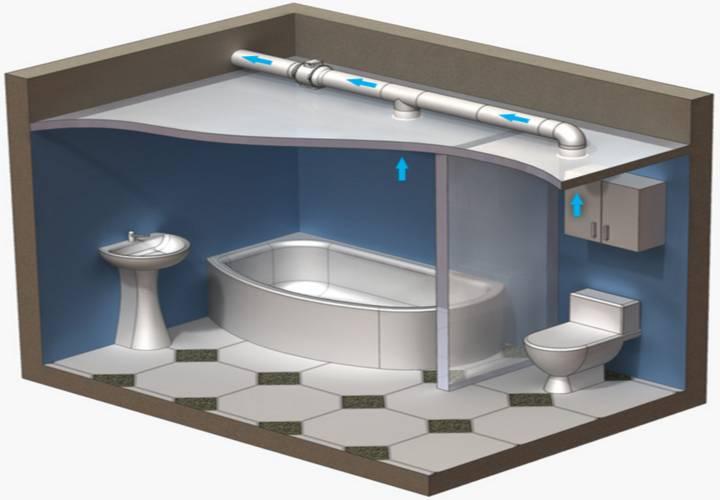 Вентиляция для ванной комнаты своими руками