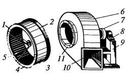 Схема элементов центробежного вентилятора