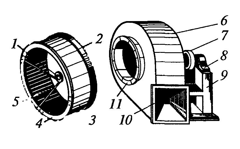 Схема элементов центробежного