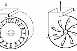 Центробежно-осевой вентилятор