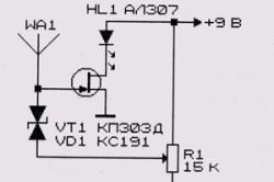 Диаметр гибкого воздуховода в мобильном кондиционере