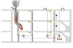 Схема дымоудаления через крышный клапан