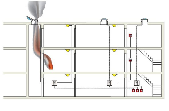 Схема дымоудаления через