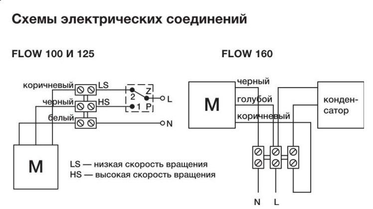 Электрическая схема вентилятором