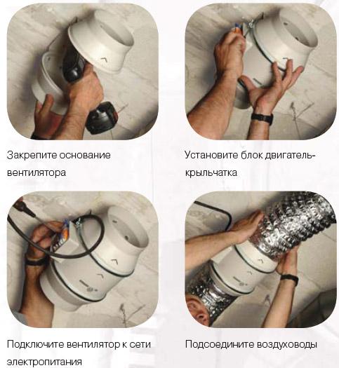 Этапы соединения вентилятора с