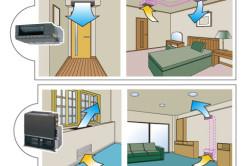 Схема вентиляции дома при помощи кондиционирования
