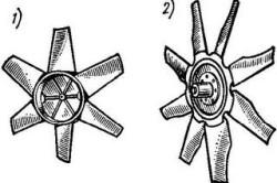 Осевое лопастное рабочее колесо