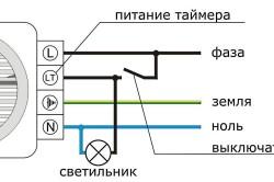 Монтаж вентилятора с таймером
