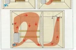 Особенности воздухообмена в сауне