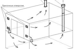 Схема вентиляции подвальных помещений