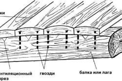 Устройство черного пола и вентиляционных вырезов под досками