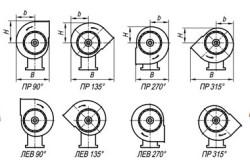 Принцип работы радиального вентилятора