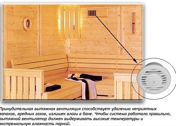Вентиляция в каркасной бане своими руками