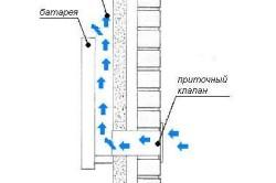 Схема установки приточного клапана за радиатором