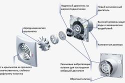 Схема устройства вытяжного вентилятора