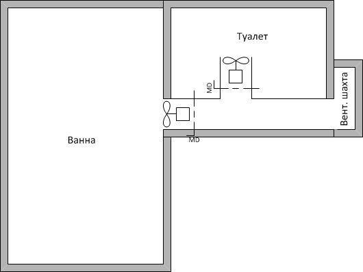 Схема установки вытяжных вентиляторов в ванной и туалете