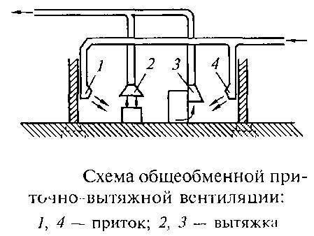 Схема общеобменной