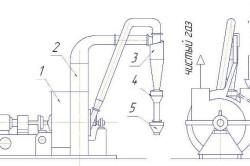 Схема установки дымососа-пылеуловителя ДП