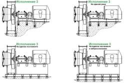 Дымососы и тягодутьевые машины варианты конструктивного исполнения 3