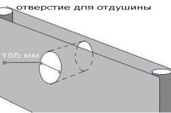 Схема сооружения отдушины в бане