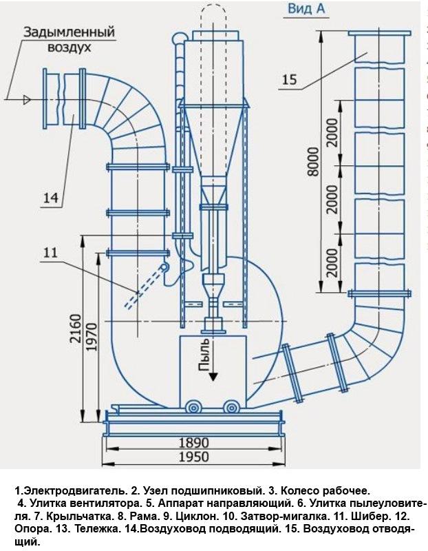 Схема установки дымососа