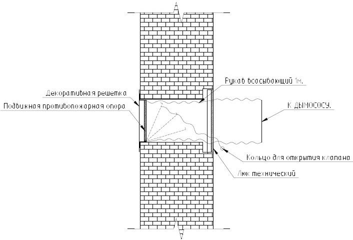 Схема работы стыковочного узла