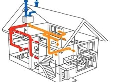 Система вентиляции с рекуперацией тепла