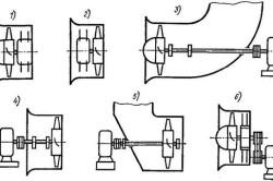 Соединение осевых вентиляторов с двигателями