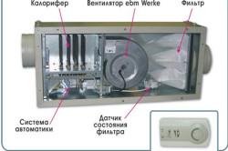 Установка воздухонагревательная ВТУ с радиальным вентилятором