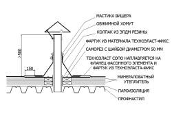 Схема узла прохода с утепленным клапаном