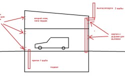 Монтаж естественной системы вентиляции гаража