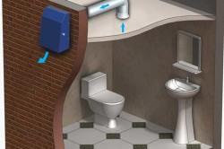 Правильная система вентиляции в туалете