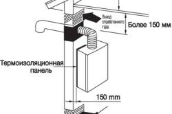 Схема устройства механической вентиляции гаража