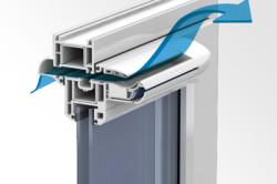 Принцип фальцевой вентиляции пластикового окна