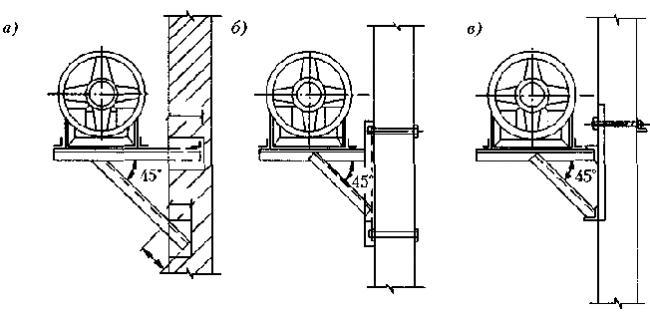 Виды установки осевых вентиляторов