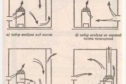 Движение воздуха в разных типах воздухазабора