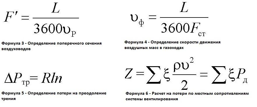 Формулы для аэродинамического
