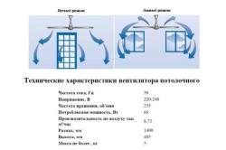 Характеристики потолочного вентилятора