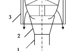 Принципиальная схема дефлектора