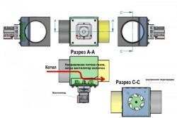 Принципиальная схема дымососного узла