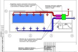 Приточно-вытяжная вентиляция бассейна с отдельными осушителями воздуха