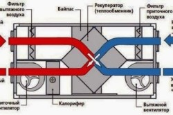 Схема фильтра принудительной вентиляции